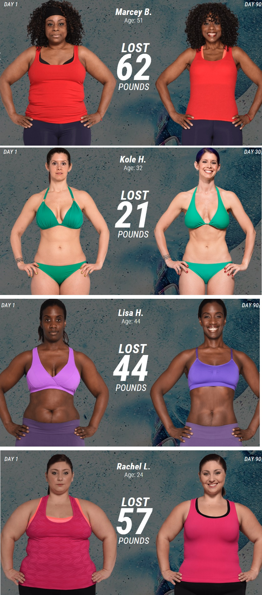 Cize Workout Review Results