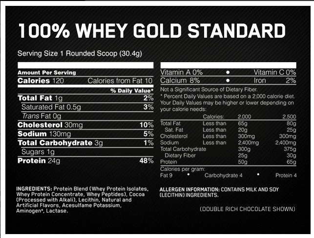GNC Whey Protein Label