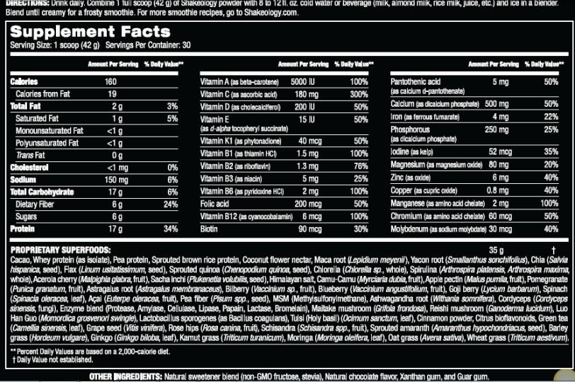 Shakeology Label