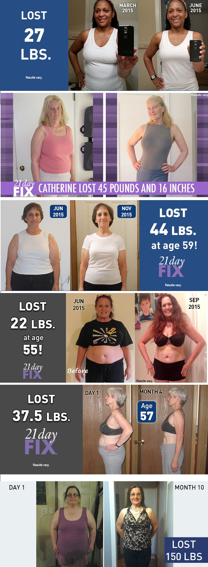 Women over 40 Workout Results
